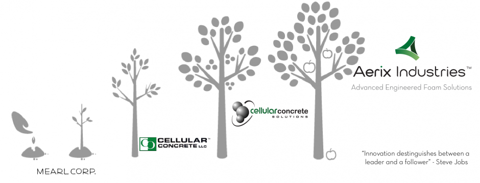 Llc Concrete Division Cellular Mearlcrete : History aerix industries